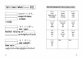 ビルマ語の画像②(p.19)